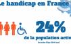 Les chiffres du handicap en France