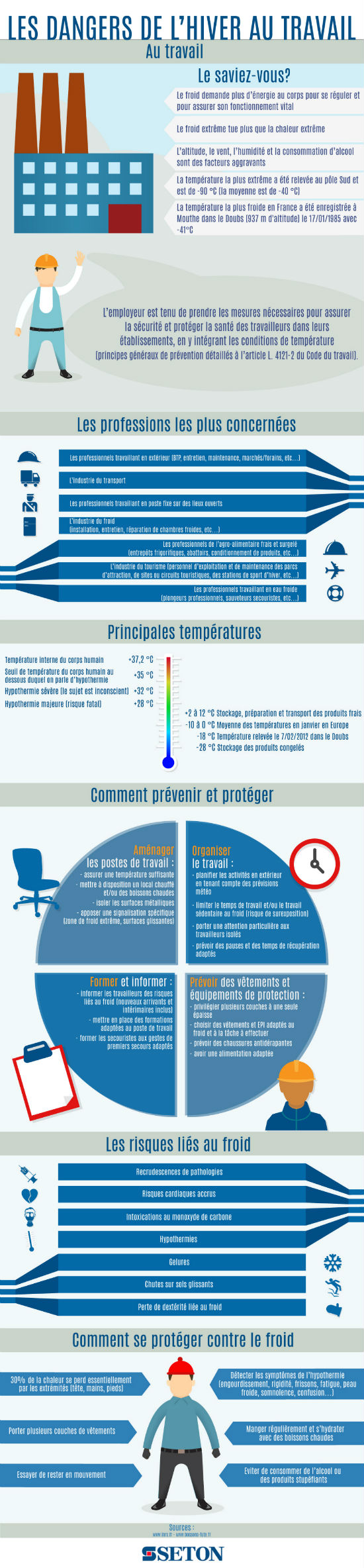 Dangers-du-froid-infographie-seton-550px