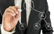 L'évolution du management public