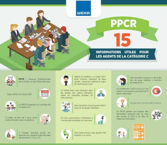 PPCR expliqué aux agents de catégorie C