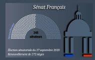 Sénatoriales : un nouvel hémicycle qui ressemble fort au précédent