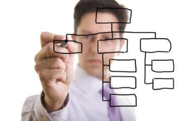 La-description-de-poste-outils-de-gestion-complet