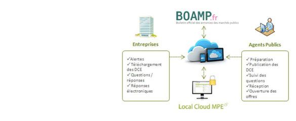 Local Cloud MPE
