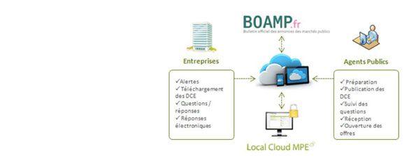 Local Cloud MPE